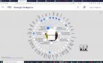 """Menschenzucht. """"Human Enhancement"""". Pläne des Politadels auf Website Weltwirtschaftsforum verschwunden"""